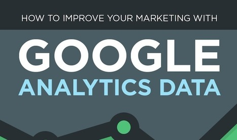 How To Improve Your Conversion Rate With Google Analytics Data - #infographic   DISCOVERING SOCIAL MEDIA   Scoop.it