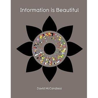 Information is Beautiful | Publication P2P | Scoop.it