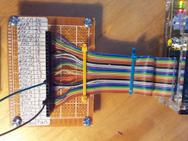 Wired Technology : Raspberry PI-Example #1 GPIO Control with Python | Raspberry Pi | Scoop.it