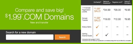 $1.99 .COMs now at GoDaddy Coupons 2014 | Shopping Coupons | Scoop.it