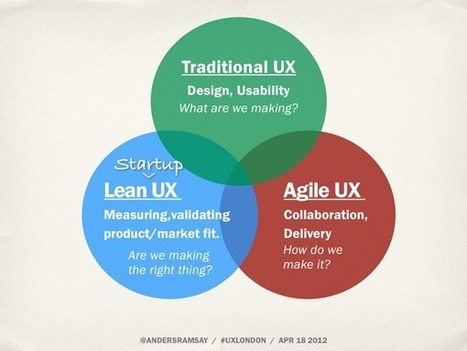 Agile UX vs Lean UX – How they're different and why it matters for UX designers - Anders Ramsay.com | Visual Innovation | Scoop.it