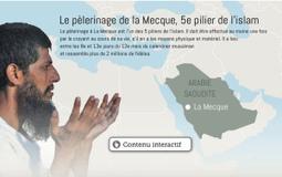 Le pèlerinage à La Mecque   Blog Histoire – Géo   ressources histoire géo   Scoop.it