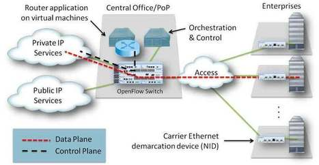 NFV and SDN: What's the Difference?   NFV   Scoop.it