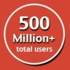 Social Media Stats and Facts for 2013 from  Social Media Today | Social Media Advocacy | Scoop.it