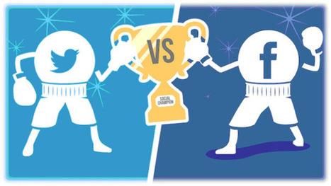 Facebook vs Twitter Social Media Marketing Platforms | Marcom | Scoop.it