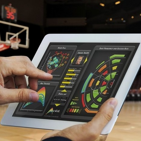 3D training app to be demoed at CES could democratise sports analytics (Wired UK) | civil engineering | Scoop.it
