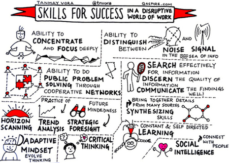 Skills for future success in a Disruptive World of Work | LEARNing To LEARN | eSkills | Learning At Work | Scoop.it