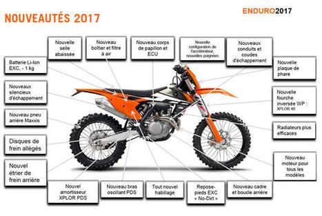 Essai KTM 250 / 300 EXC 2017 - une 250 EXCellente, une 300 EXigeante | Actualité  moto enduro - Freenduro.com | Scoop.it