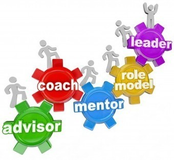 What is the role of the sales manager   Sales Success   Scoop.it