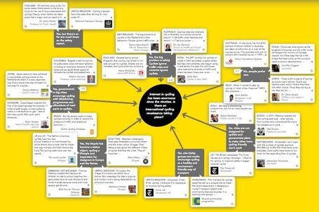 Journalistic Mindmap Helps Curate Context Around a Story: Mattermap | Into the Driver's Seat | Scoop.it