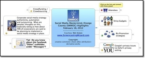 Notes And Meeting Highlights with Mindmap #SMMOC | SMMOC (Social Media Master Mind OC) | Scoop.it