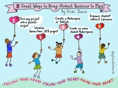 5 Ways of Bringing Student Passions to Student Learning | Personalize Learning (#plearnchat) | Scoop.it