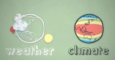 Weather vs Climate | EFL Classroom 2.0 | Scoop.it