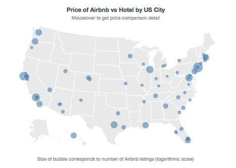 Airbnb vs Hotels: A Price Comparison | Meetings, Tourism and  Technology | Scoop.it