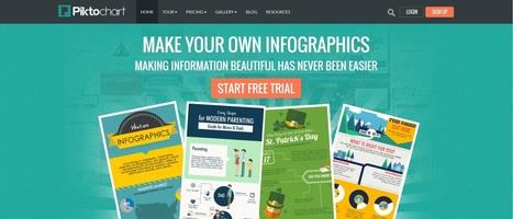 Herramientas web para generar imágenes fácilmen... | Educando ando | Scoop.it