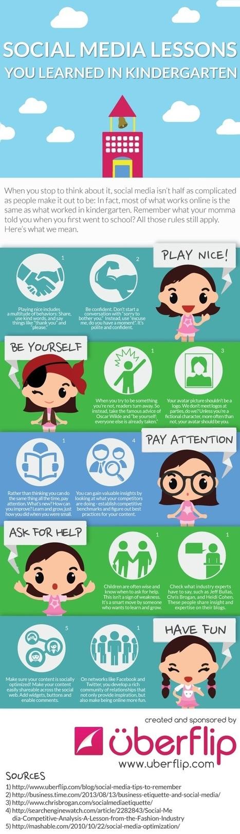 social-media-lessons-you-learned-in-kindergarten-uberflip.jpg (660x2290 pixels) | Social Media by Simply Social Media | Scoop.it