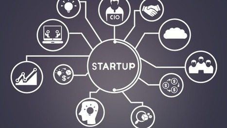 The Enterprise as a Startup | The Enterprisers Project | Agile is eating the world | Scoop.it