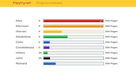 Cómo crear un gráfico de progreso en las Hojas de Google - Nerdilandia | Educacion, ecologia y TIC | Scoop.it