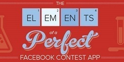 The Elements of a Perfect Facebook Contest App [INFOGRAPHIC] | SEO Tips, Advice, Help | Scoop.it