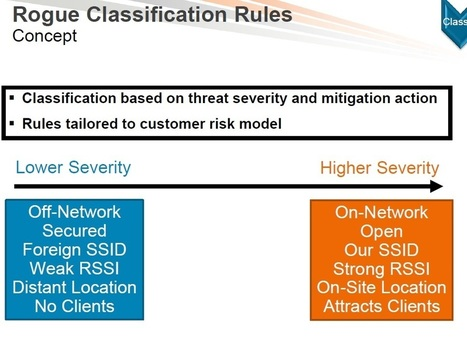 Rogue Management, Attack Detection and Threat Mitigation | Cisco Learning | Scoop.it