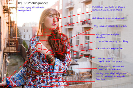 #Infographic Where to Pay Attention to When Shooting a Portrait | MarketingHits | Scoop.it