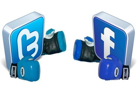 ::: LECTURA LAB ::: Twitter, Facebook, Google+, diseño, redes sociales, medios sociales, RRSS, Read Write Web, Mashable | Contenidos educativos digitales | Scoop.it