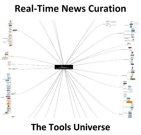 Real-Time News Curation - The Complete Guide Part 6: The Tools Universe   Data Visualizations and Infographics   Scoop.it
