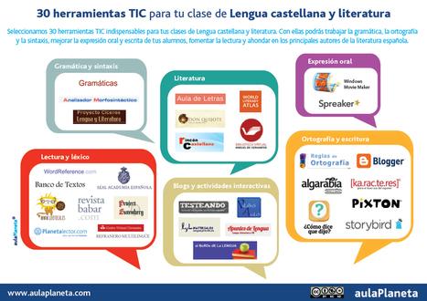 30 herramientas TIC para tu clase de Lengua castellana y literatura « Educacion – articuloseducativos.es | Blogs educativos generalistas | Scoop.it