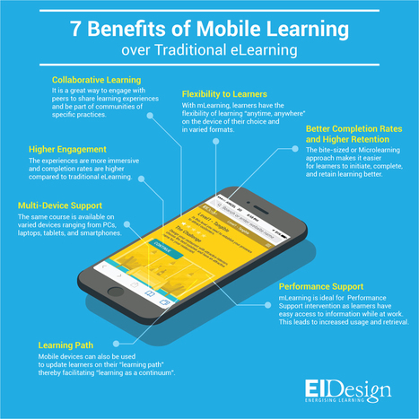 7 Benefits of Mobile Learning Over Traditional eLearning Infographic - e-Learning Infographics | Pedalogica: educación y TIC | Scoop.it