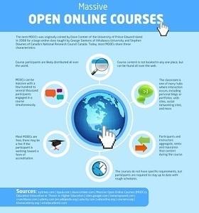 ¿Qué es un MOOC? Massive Open Online Courses | | MOOC y Conectivismo | Scoop.it