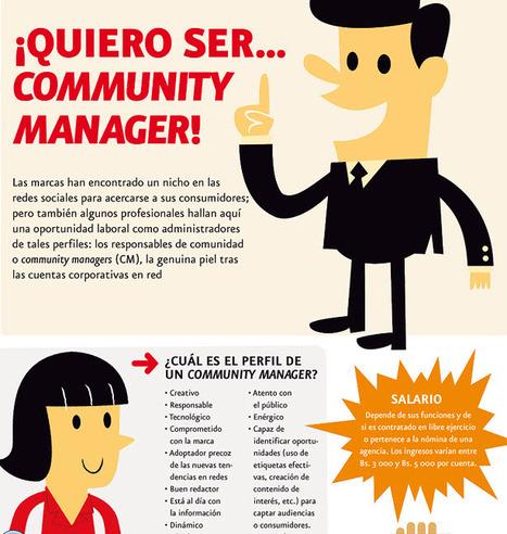 Quiero ser Community Manager #infografia #infographic #socialmedia | Family practice | Scoop.it