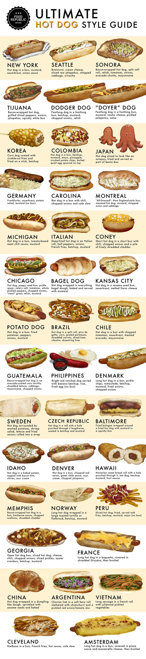 40 Ways The World Makes Awesome Hot Dogs | AP Human Geography Education | Scoop.it