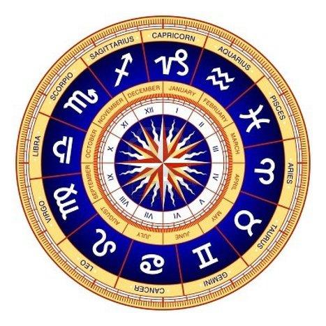 Daily Horoscope January-8-2014 | Happy Birthday Priyanka | Scoop.it