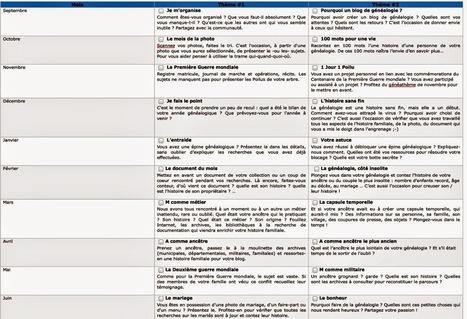 Généathème : 24 idées de sujets pour votre blog de généalogie.   Rhit Genealogie   Scoop.it