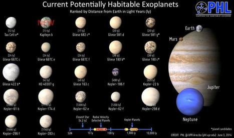 Encontrado un nuevo planeta habitable a 13 años luz de la Tierra. | Music, Videos, Colours, Natural Health | Scoop.it