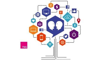 Le pouvoir des réseaux sociaux à l'heure de la disruption digitale (HUB Institute - Digital Think Tank) | Quatrième lieu | Scoop.it