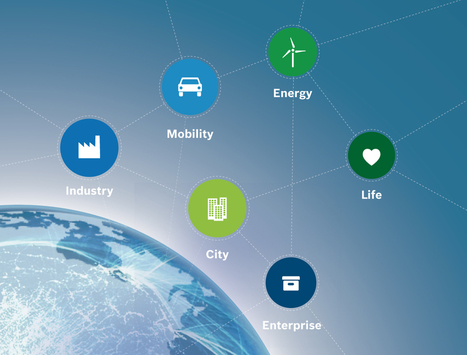 New infographics on the Internet of Things (IoT)   The Internet of Things   Scoop.it