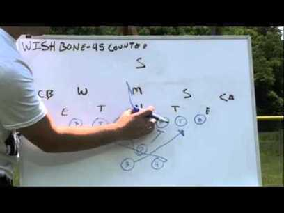 Coaching the Counter Gap in Youth Football   Youth Football Strategies   Scoop.it