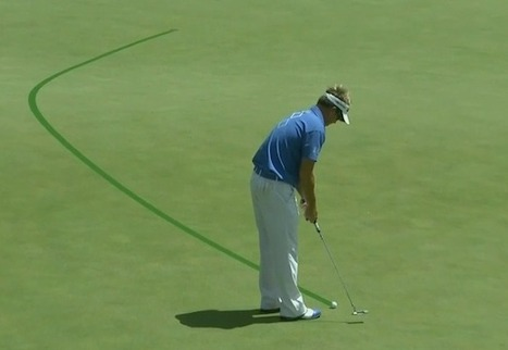 Make More Putts!  Become More Consistent with this Putting Drill. | Jeff Symmonds Golf Schools | Scoop.it