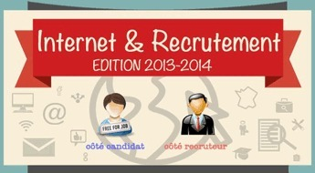 Recrutement sur internet: où en sommes-nous en 2014? | Recrutement et RH 2.0 l'Information | Scoop.it