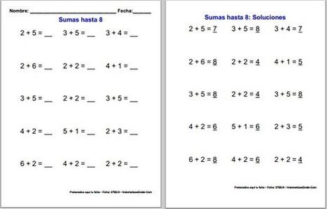 Sumas y Restas - Fichas para aprender a sumar. Nivel I Iniciación | Matemáticas Primaria | Scoop.it
