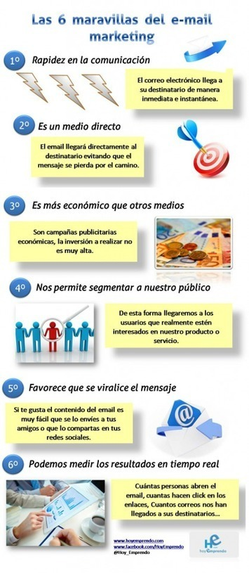 Las 6 maravillas del email marketing #infografia #infographic #internet | Valuable Marketing | Scoop.it