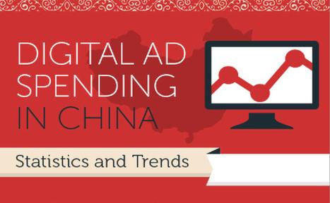 La Chine représente 11,25% des dépenses mondiales de publicité digitale | Wine consumers in france and china | Scoop.it