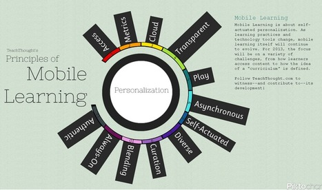 12 Principles Of Mobile Learning | Veille technologique sur le numérique | Scoop.it