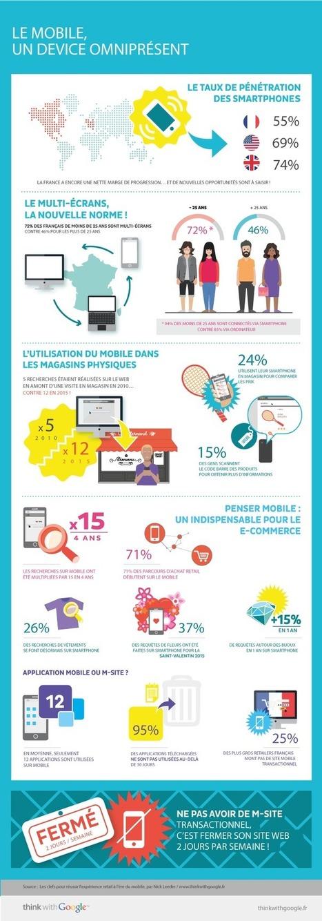 Les 3 tendances du content marketing | Agence w... | Communication Web | Scoop.it