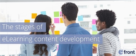 The stages of eLearning content development - eFront Blog | Inquiry-Based Learning and Research | Scoop.it