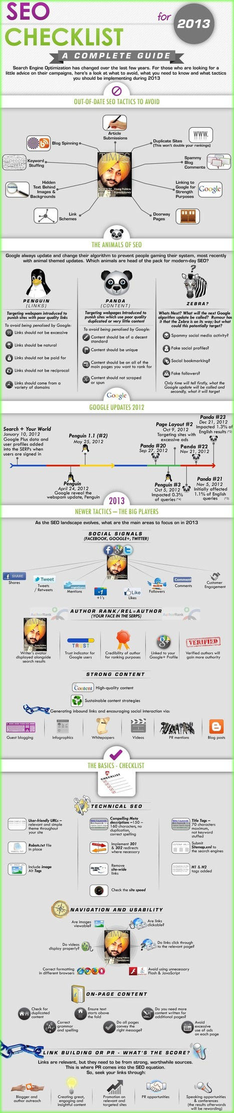 SEO_Checklist_2013:Complete Infographic_Guide | puzzledhalf | Scoop.it