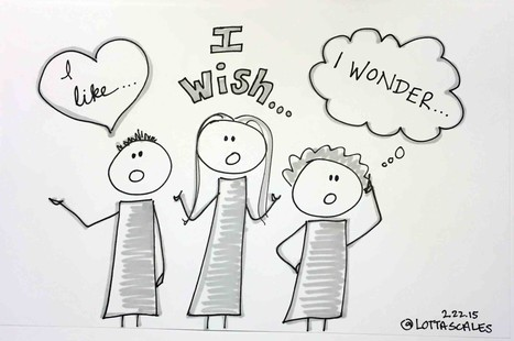 Making Learning Visible: Doodling Helps Memories Stick | Graphic Coaching | Scoop.it