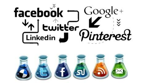Social Media Optimization Services   SEARCH ENGINE OPTIMIZATION   Scoop.it
