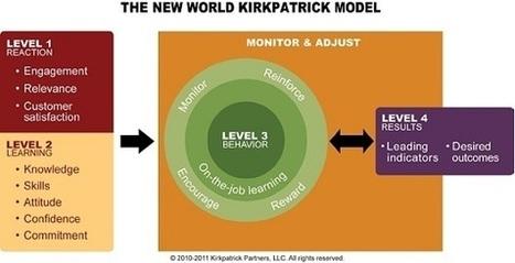The New World Kirkpatrick Model | Transfer Learning | Scoop.it